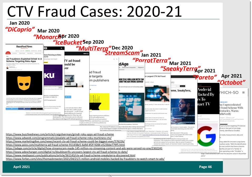 9 CTV fraud cases documented