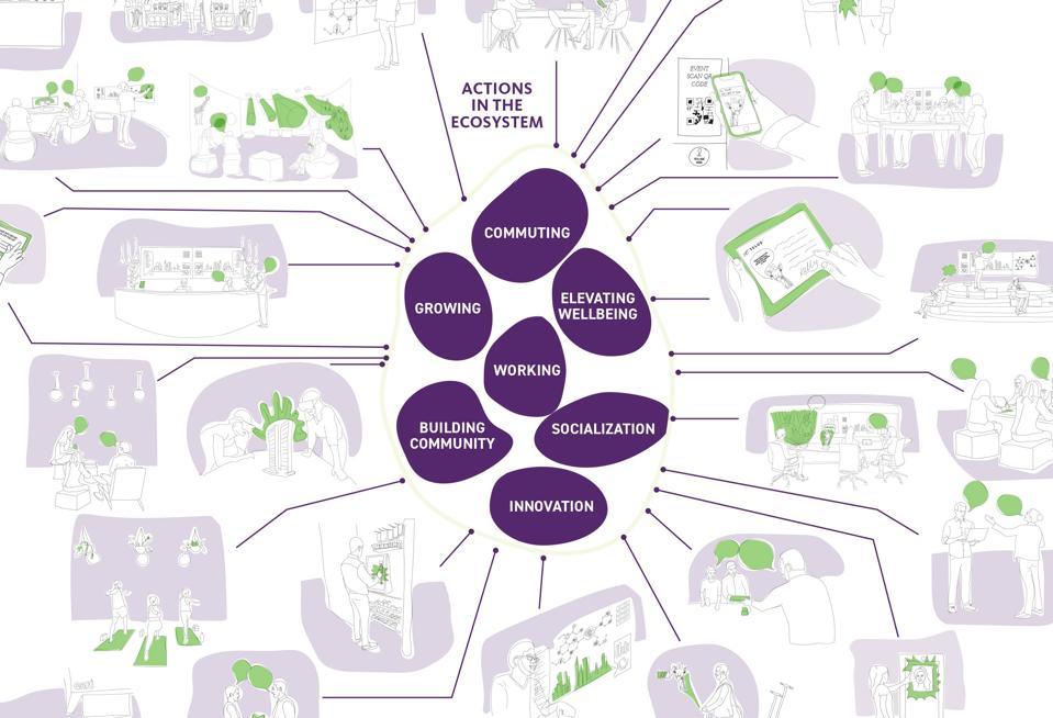 planning concepts diagram