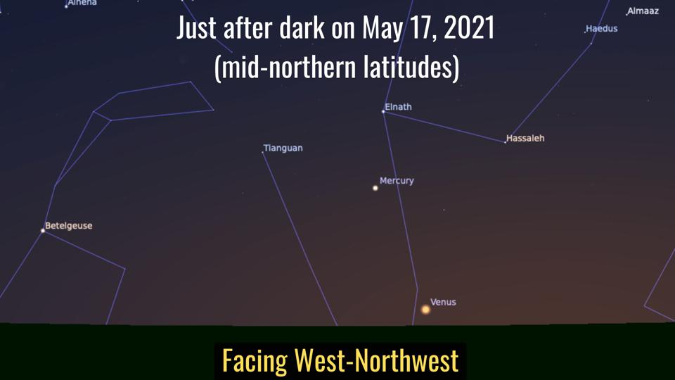 Monday, May 17, 2021: Mercury farthest from Sun