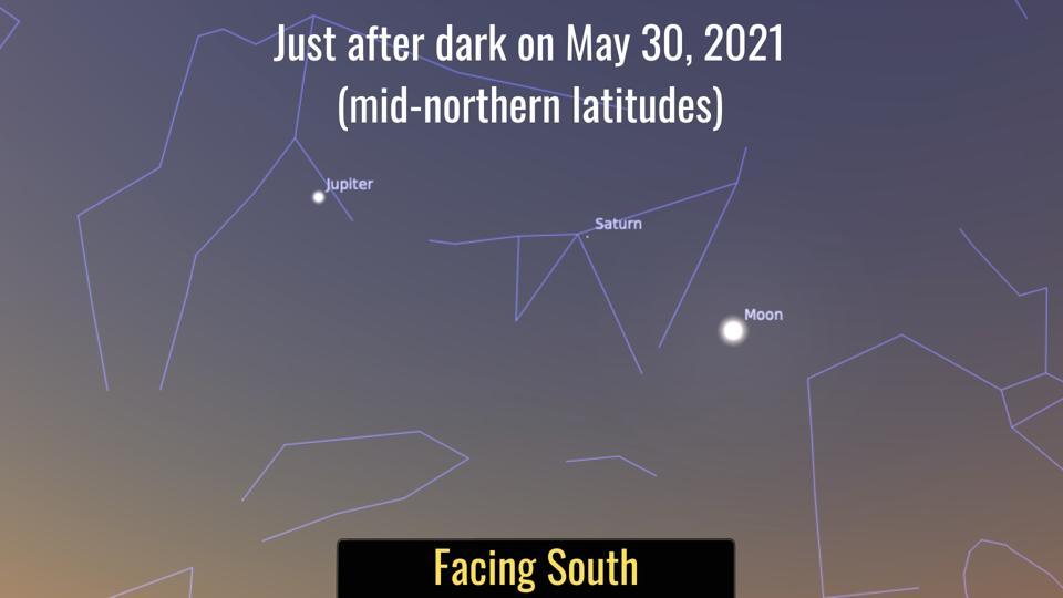 Κυριακή 30 Μαΐου 2001: Η Σελήνη και ο Κρόνος συνδέονται στενά