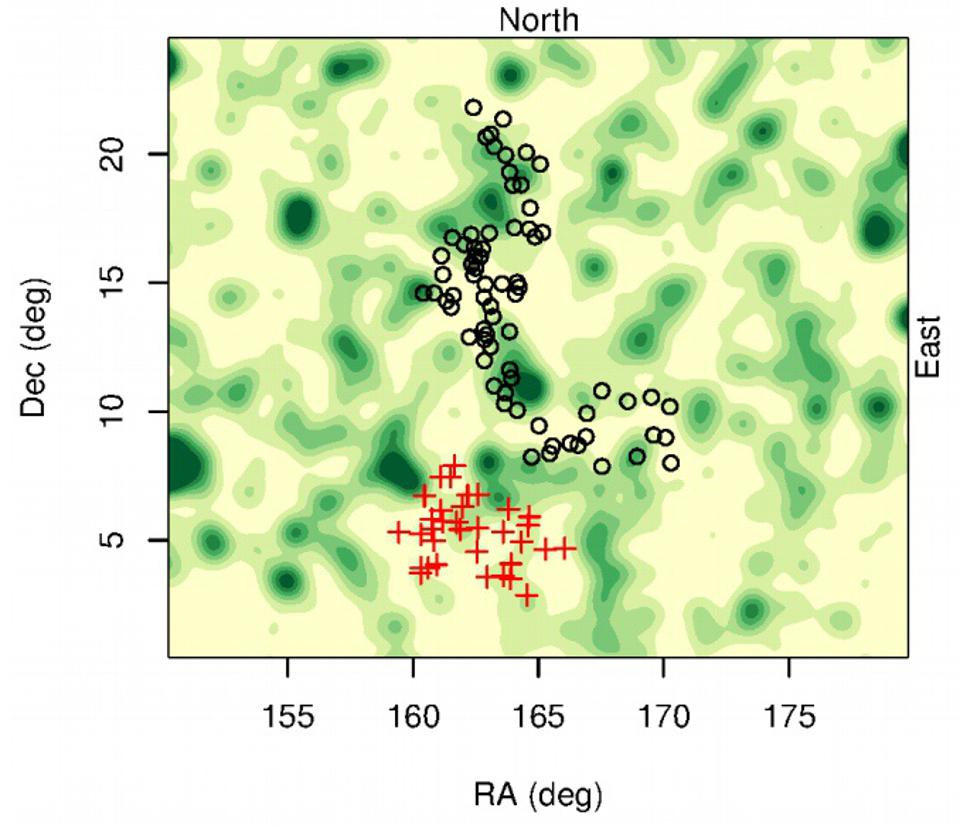 Two different large quasar groupings, both exceeding the expected size limit of structure.