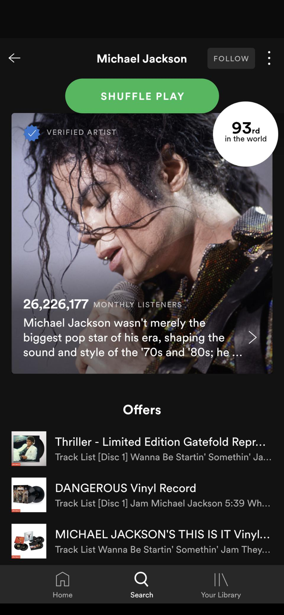 Michael Jackson's spotify channel has over 26 million monthly visitors.