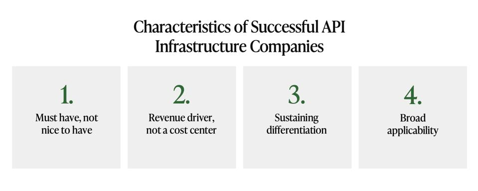 The 4 Characteristics of Successful API Infrastructure Companies