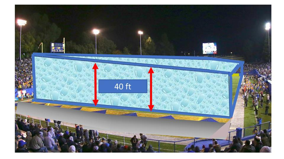 A tub of water 40 ft high based on grassed area of a football stadium.