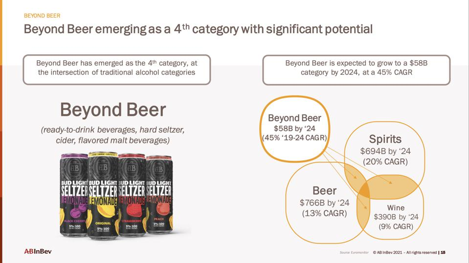 The company said that a new category they have named Beyond Beer has emerged in the alcohol space.