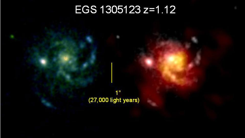 The distant galaxy EGC 1305123, seen in optical light (L) and ionized carbon monoxide (R).