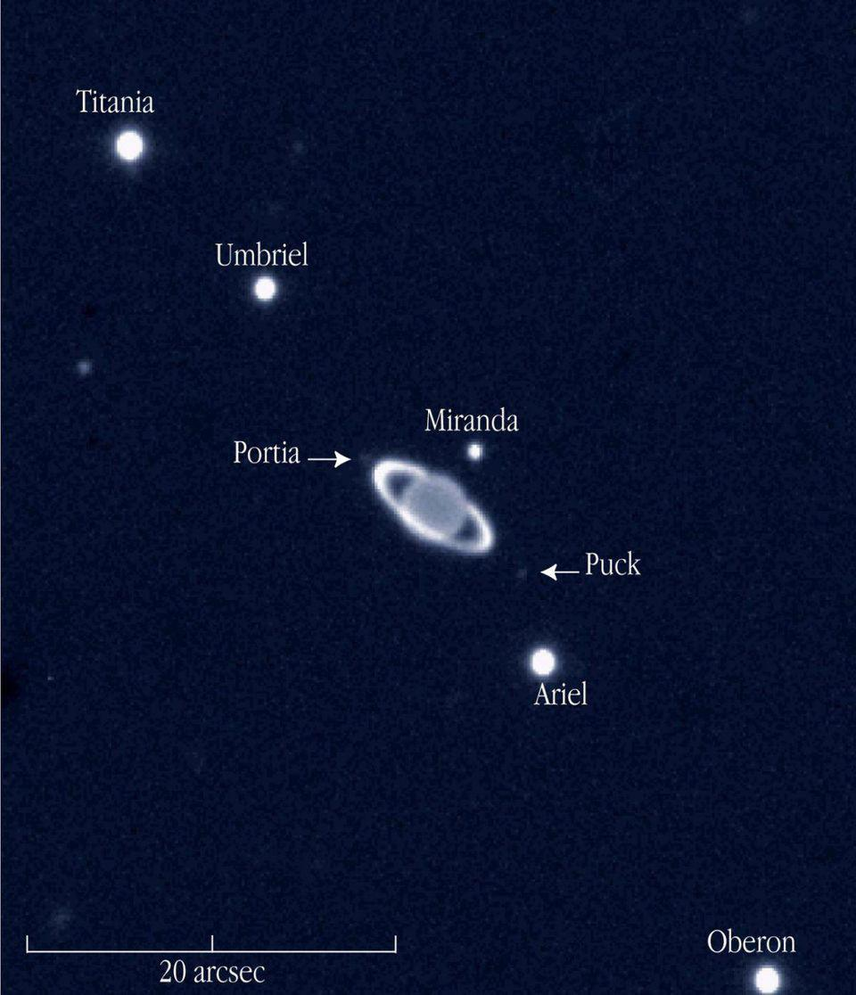 Uranus, the most distant naked-eye object in the Solar System, seen through modern optics.