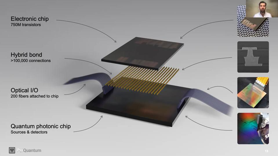PsiQuantum's Q1 chip layers manufactured by GlobalFoundries