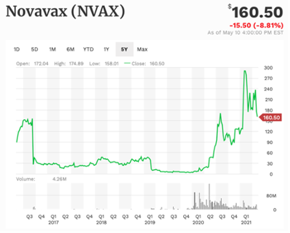 Novavax 5-year performance