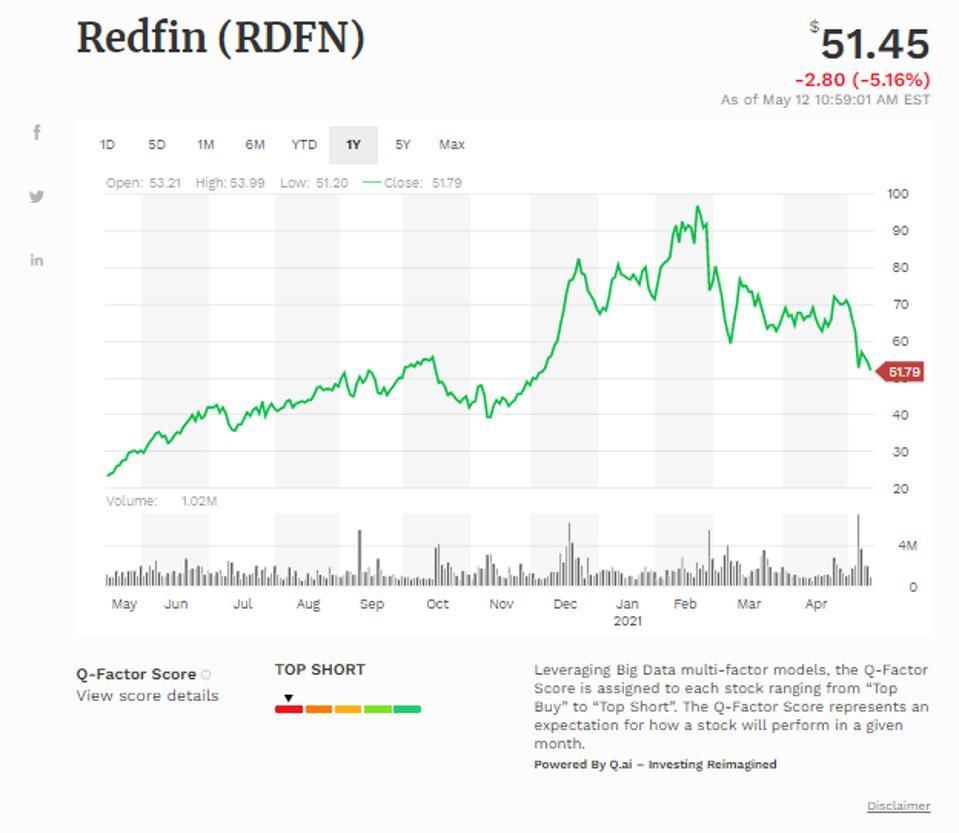 Redfin Corp (RDFN)