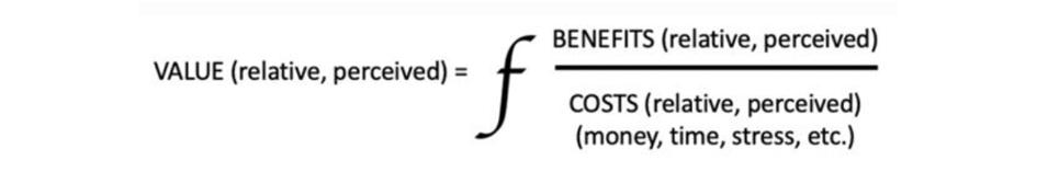 Value is a function of benefits over costs