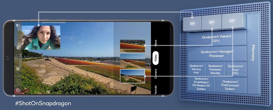 Qualcomm Snapdragon 778G 5G Multi-View Video Recording