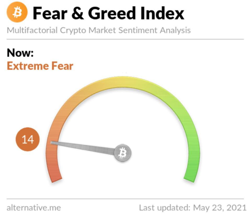 bitcoin, bitcoin price, index