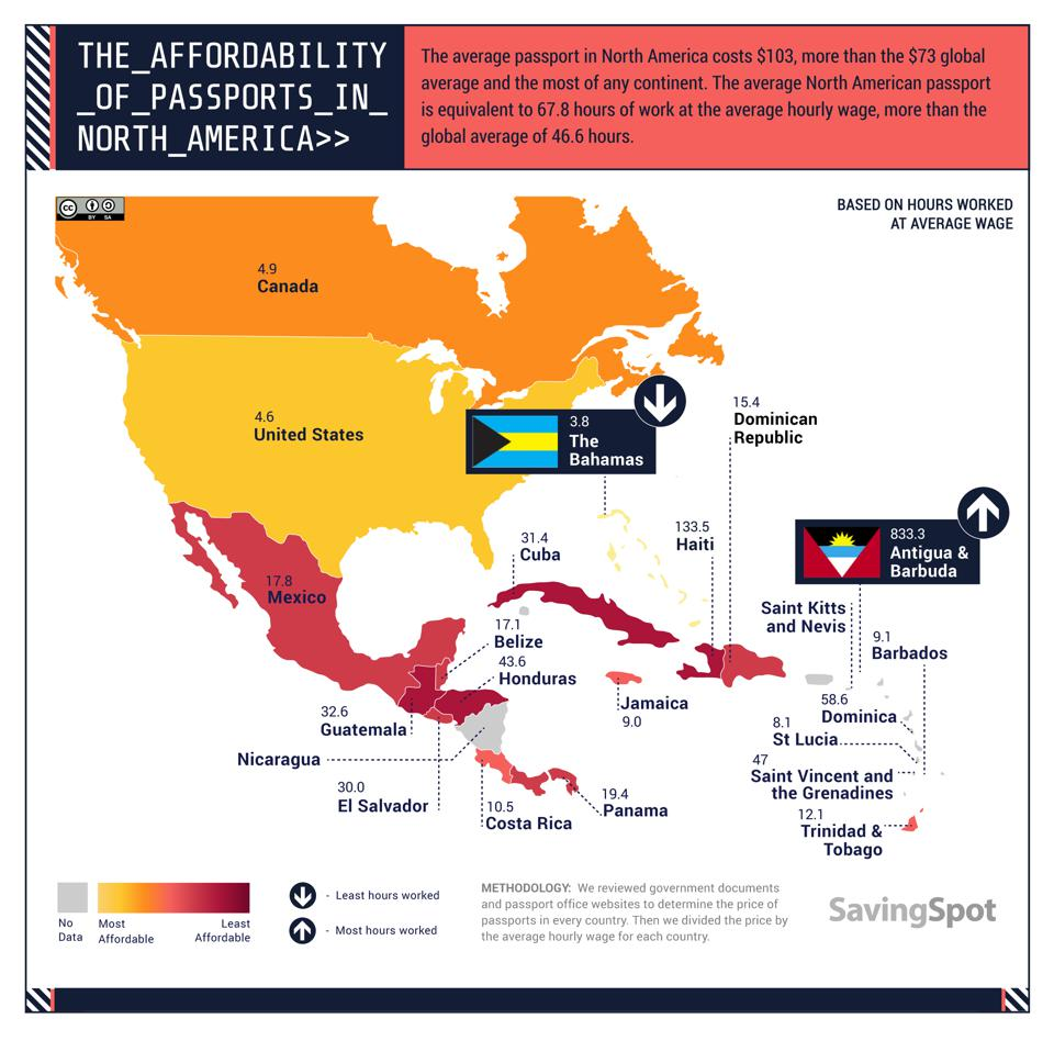 Affordability of passports in North America and Carribbean Islands