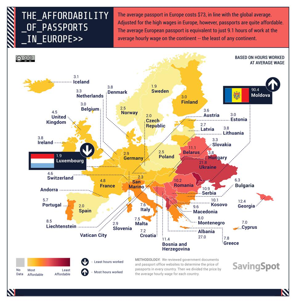 Affordability of passports in Europe