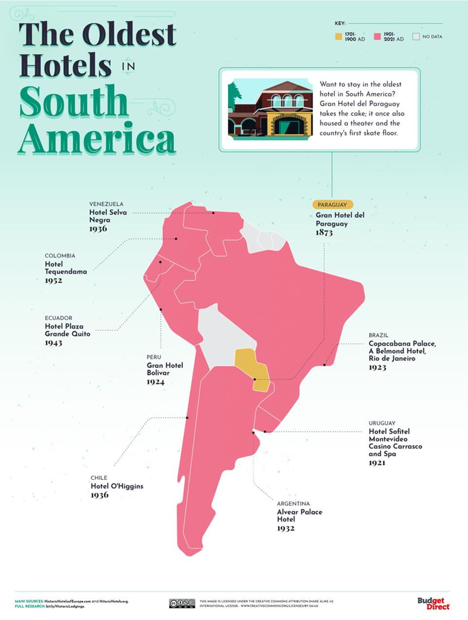 A map of the oldest hotels in South America.