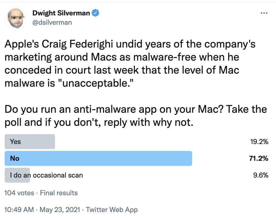 Twitter poll on Mac malware