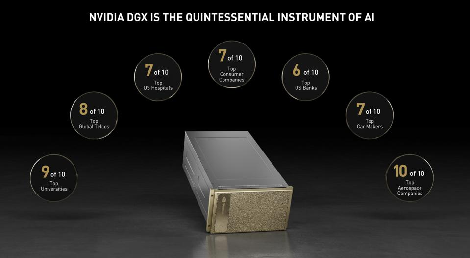 NVIDIA DGX has been adopted by the top enterprises around the world.