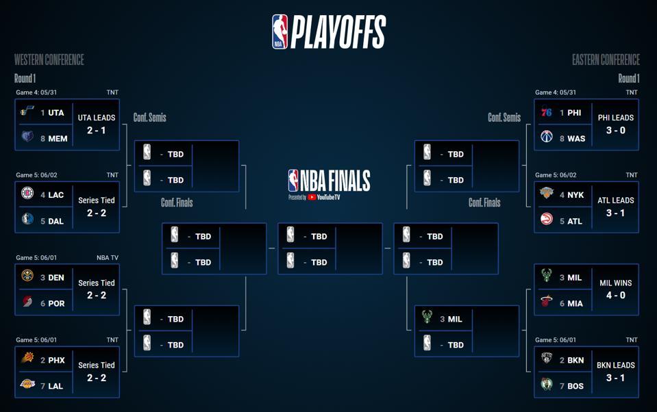 NBA Playoffs 2021 Bracket