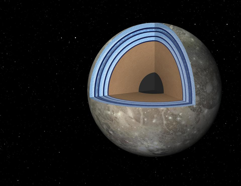 Possible ″ Moonwich ″ of Ice and Oceans on Ganymede (Artist's Concept)
