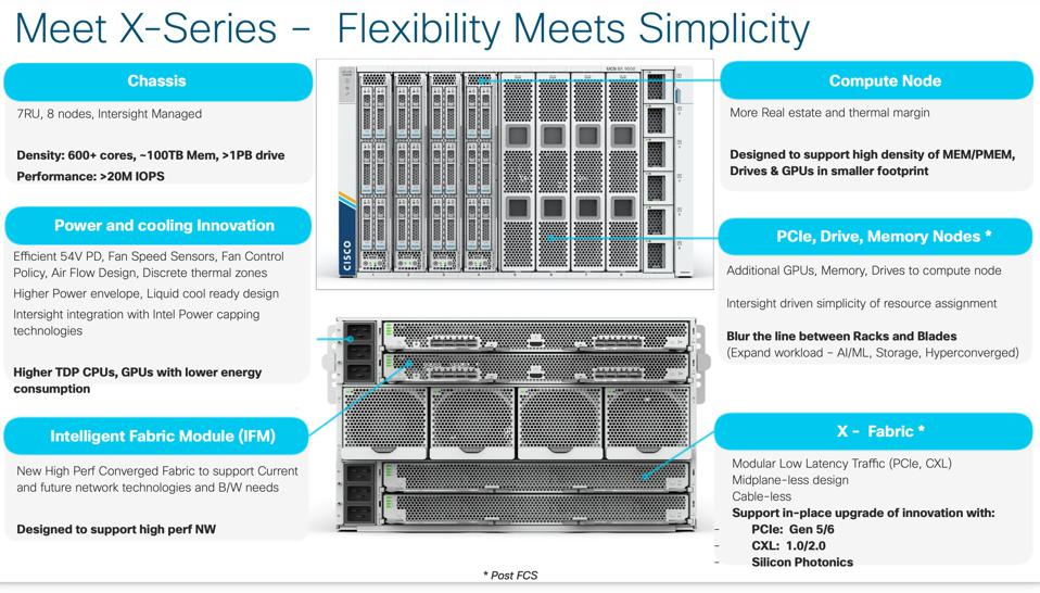 Cisco slide outlining the features of the new UCS X-Series product line.