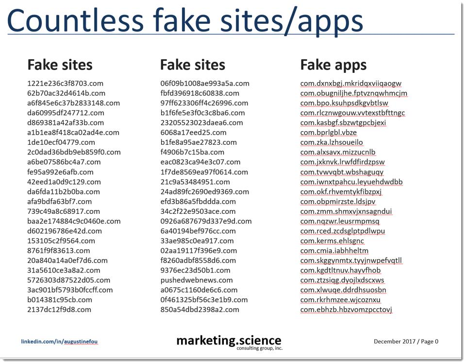 list of fake sites and apps in programmatic campaigns