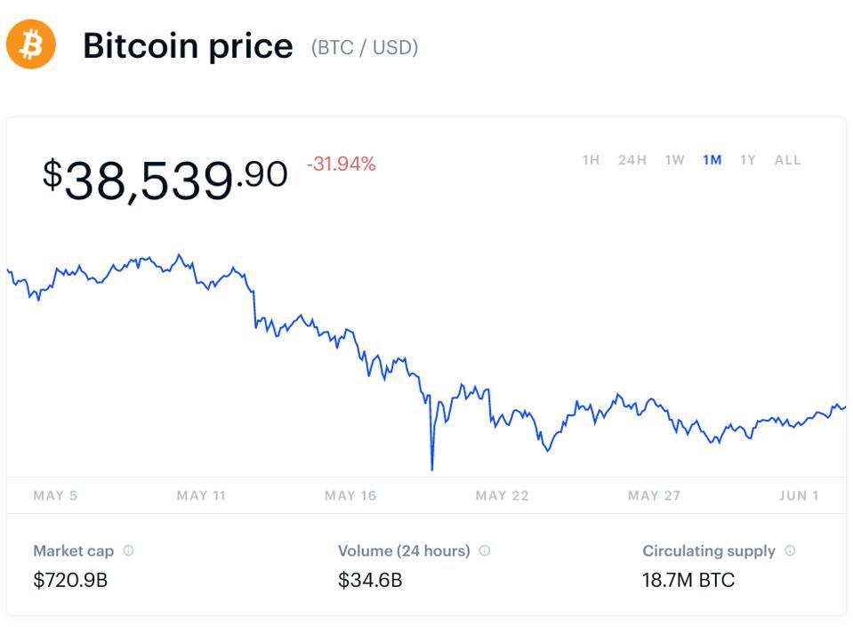 bitcoin profit website tranzacționarea pe criptocurrency
