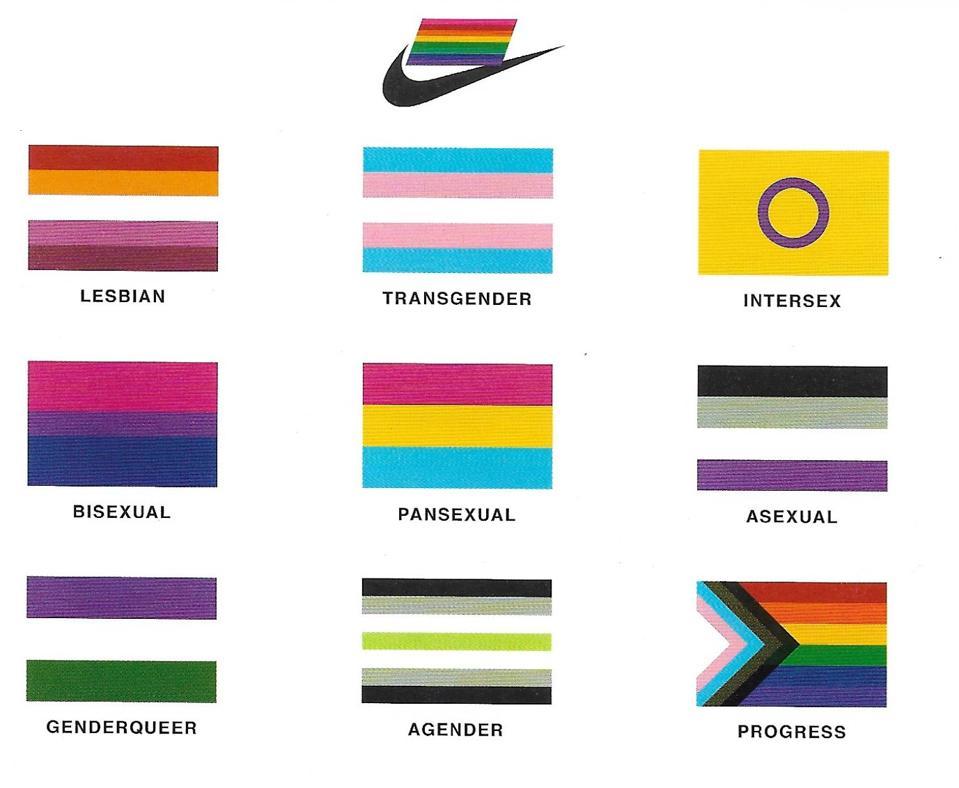 Nine flags from the LGBTQIA community.