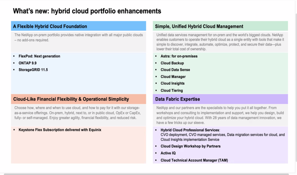 Enhancements in NetApp's Hybrid Cloud Offerings