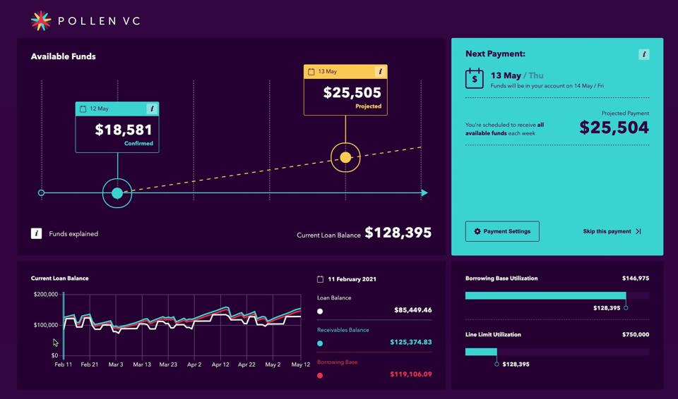 A picture of Pollen VC's lending dashboard