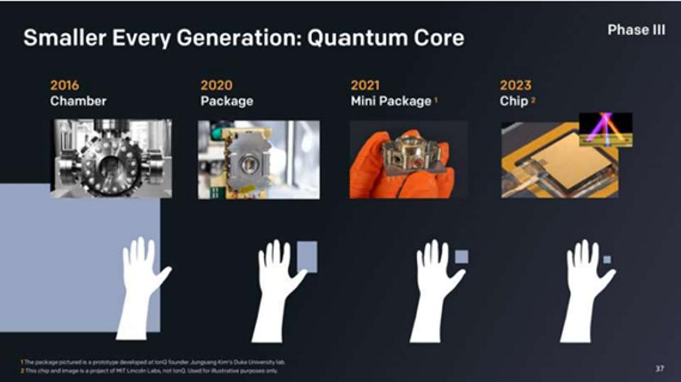 Smaller Every Generation: Quantum Core
