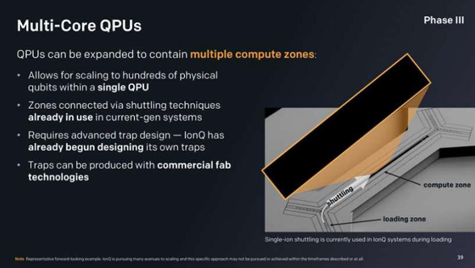 Multi-Core QPUs