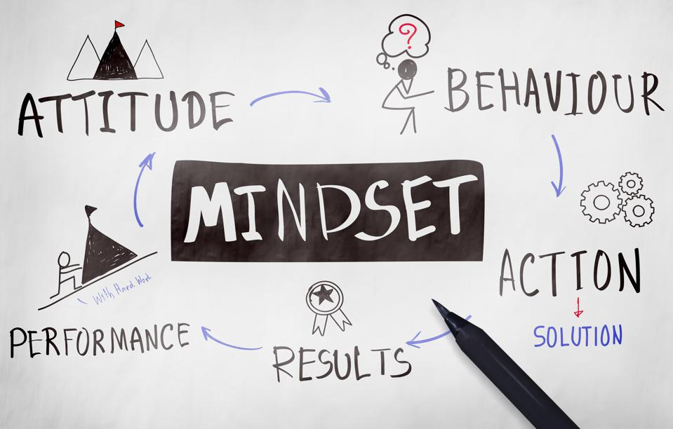 माइंडसेट विपरीत सकारात्मकता नकारात्मकता सोच विचार