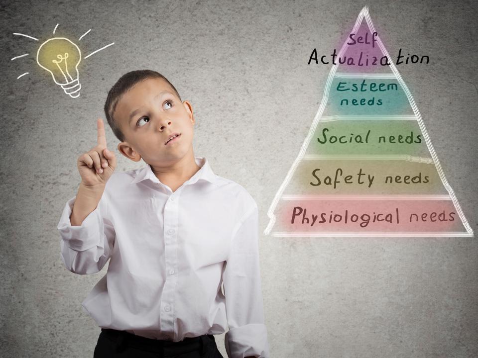 Maslow's pyramid of needs. Closeup portrait smart boy analyzing human needs