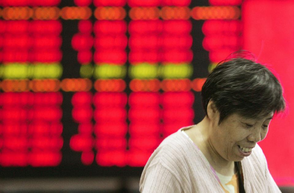China Small Companies Market