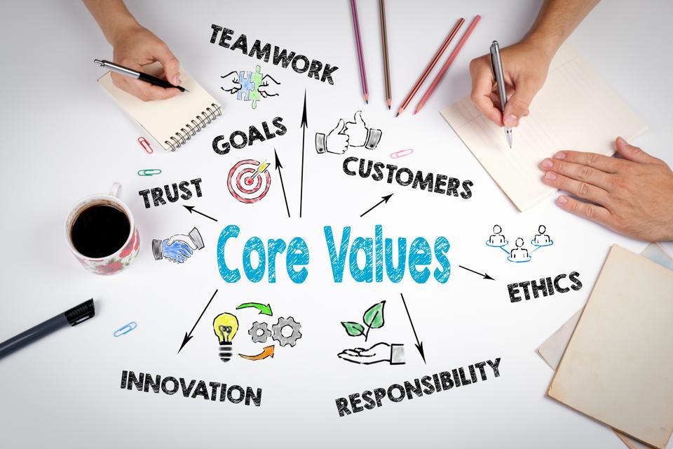 Kerneværdier, en klar mission og vision - at sætte grænserne og hvem der er ansvarlig for det, der er essentielt.