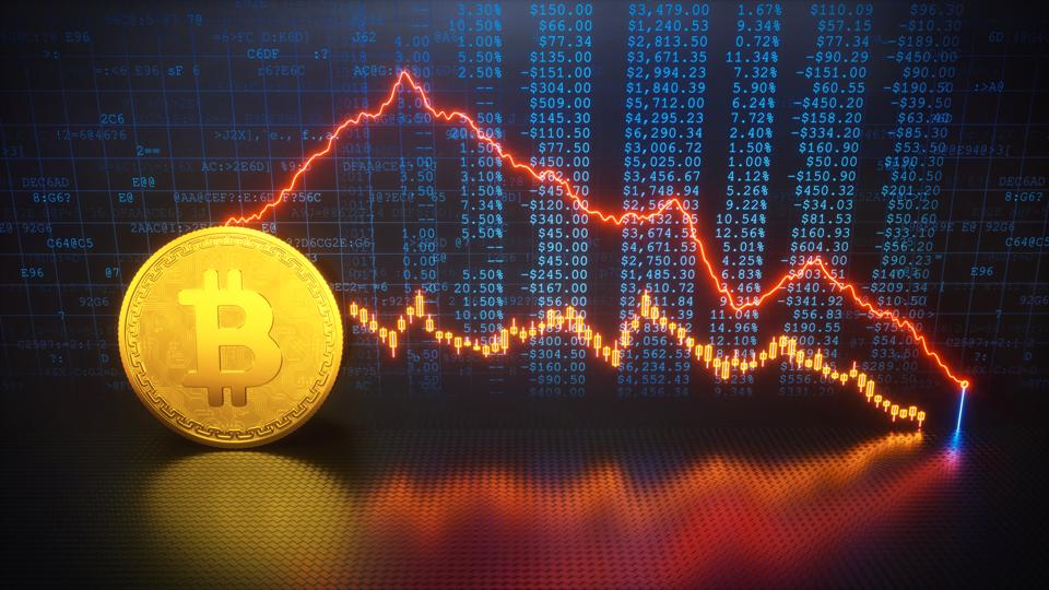 The price of Bitcoin entered a sharp decline in 2018, ending the year down nearly 80%.